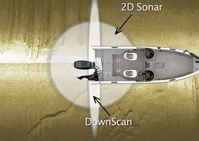 Using Depth Sounders Part 4: Interpreting Images
